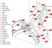 ANATOMY OF A STAIR | CU THANG | Pinterest | Under stairs ...