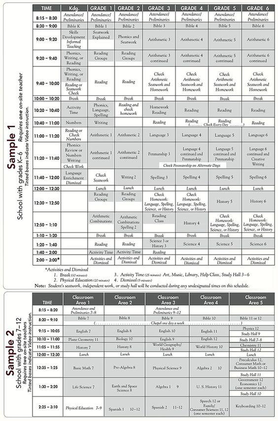 Sample Schedule - ABeka Academy | Homeschooling ...