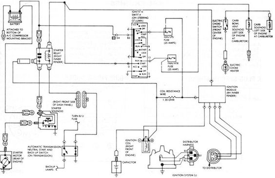 jeep grand cherokee starter wiring diagram