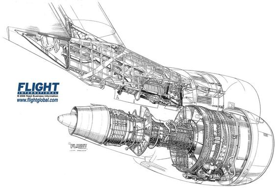 Cross section, Jets and Engine on Pinterest