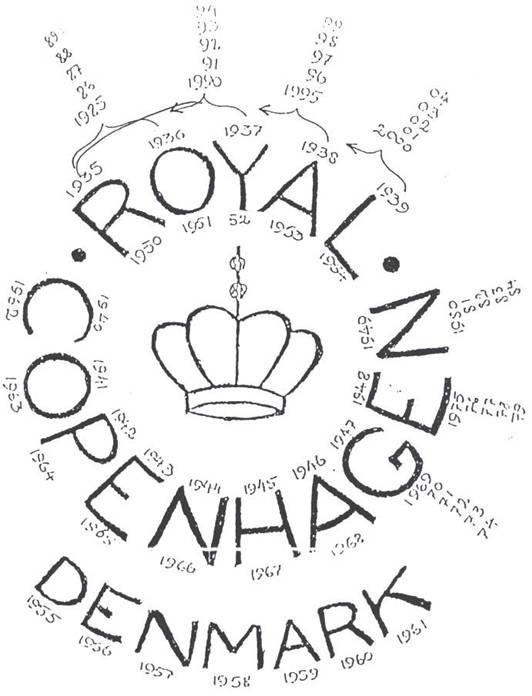 Porcelain marks Royal Copenhagen porcelain and Bing