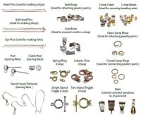 Commonly Used Bead Findings from Cousin #diyjewelry ...