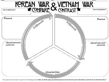 Korean & Vietnam War Compare and Contrast Graphic