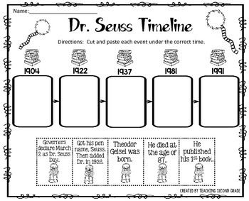 Dr. Seuss ~ Theodor Geisel Timeline Cut and Paste FREEBIE