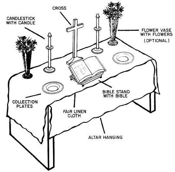 Catholic Church,Catholic Faith,What Is the Catholic Church