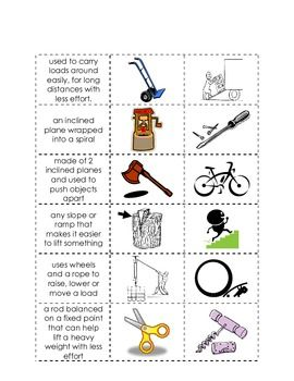 Simple Machines Sort Cut and Paste Examples, Definitions