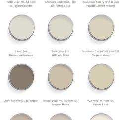 Light Coloured Living Room Ideas Blue Velvet Sofa The 12 Best Warm Neutrals For Your Walls | Taupe Paint ...