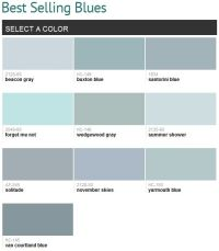Best selling blues (Benjamin Moore)... Can I use them all ...