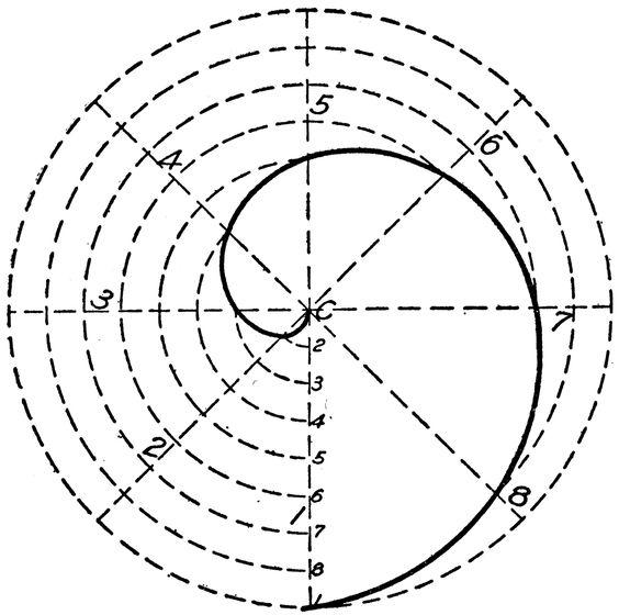 Spirals and Draw on Pinterest