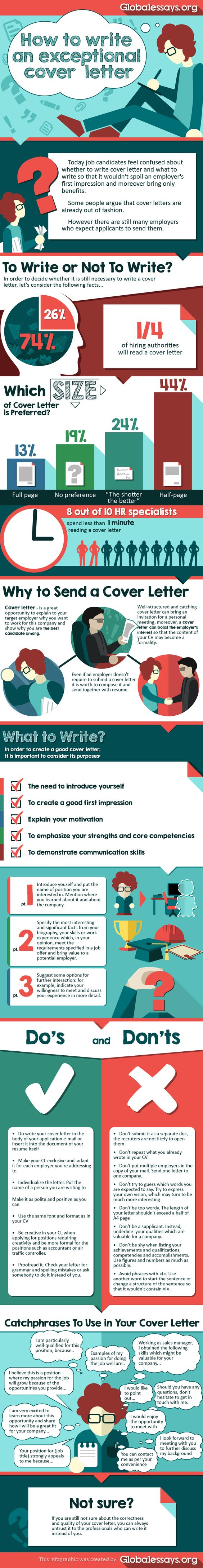 How to Write an Exceptional Cover Letter  Infographics