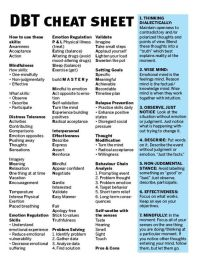 Dialectical Behavior Therapy - DBT cheat sheet: | Therapy ...