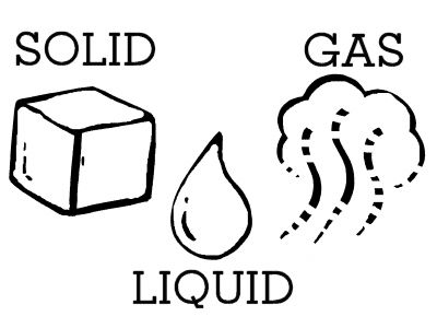 Physical science, Pictures and Solid liquid gas on Pinterest