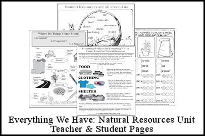 Natural Resources Unit for Elementary Students (Download