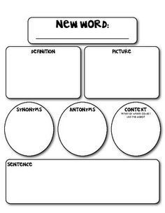 Academic vocabulary, Marzano and Vocabulary on Pinterest