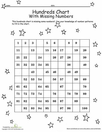 Charts, Hundreds chart and Worksheets on Pinterest