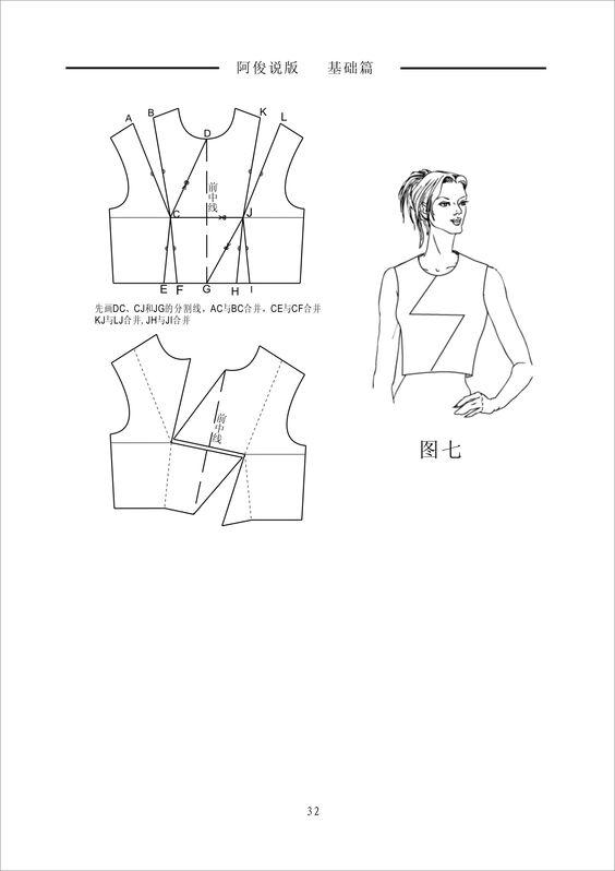 Dart manipulation, Darts and Clothing on Pinterest