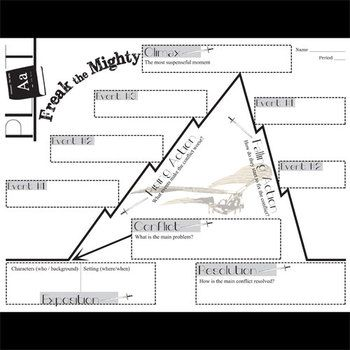 FREAK THE MIGHTY Plot Chart Organizer Diagram Arc