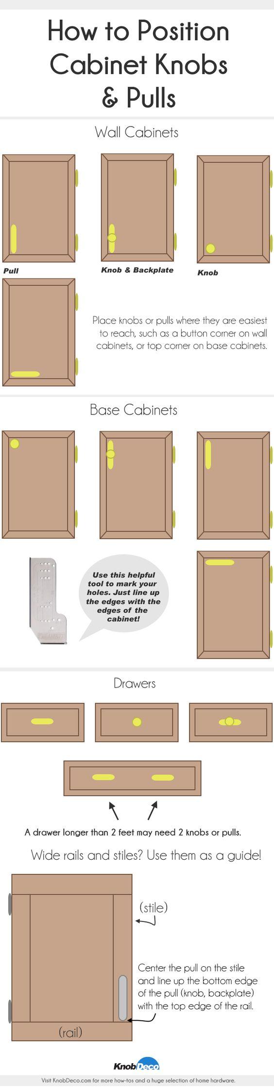 Position Cabinet Kitchen Handle Placement