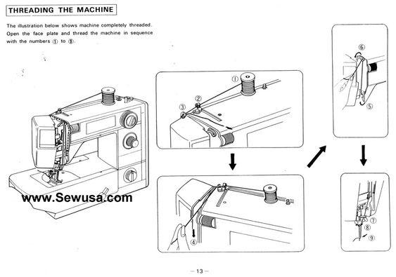 Necchi 575 FA 574 FB Sewing Machine Threading Diagram