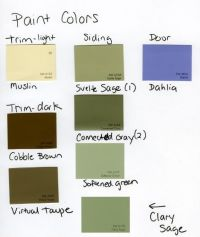 Sage Green Color Palette | Exterior Paint color--Please ...