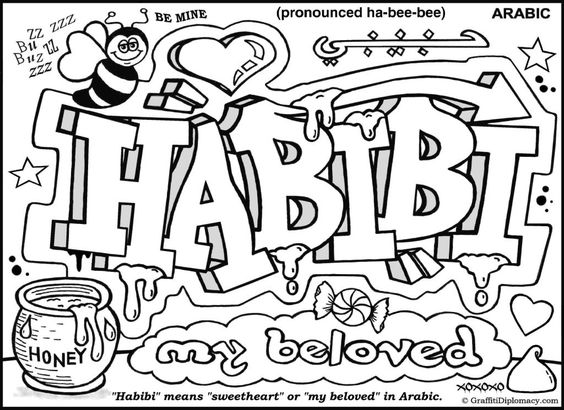 What Does Habibi Means In Arabic