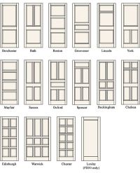 A collection of different styles of paneled doors | Via ...