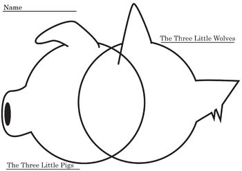 Venn-Diagram for Three Little Pigs and Three Little Wolves