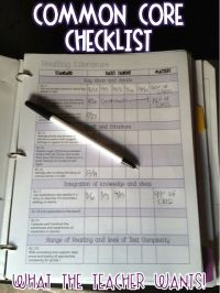Common Core checklist for standard and when it was taught ...