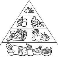 Pin Preschool Food Pyramid Free Printables Welcome on