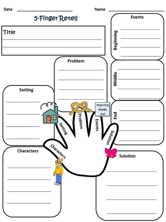 Graphic organizers, 2nd grades and Worksheets on Pinterest