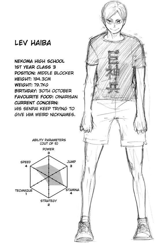 Posts, Haikyuu characters and Character profile on Pinterest