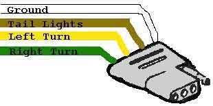 Four Way Trailer Wiring Diagram