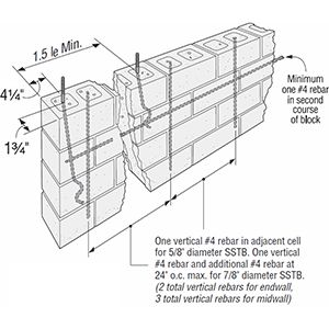 concrete block wall rebar spacing diagram  Google Search