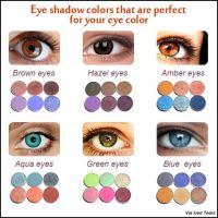 Best Eye Makeup Color For Blue Green Eyes - Mugeek Vidalondon