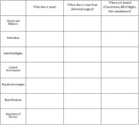 Separation Of Powers Worksheet. Worksheets. Tutsstar ...
