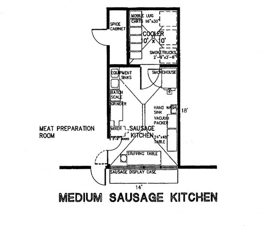 Layout, Medium and Sausages on Pinterest