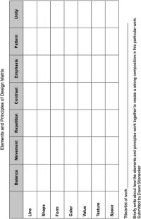 elements and principles chart - I have a sample of this ...