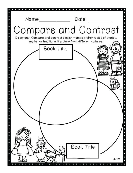 Close reading, Compare and contrast and Text dependent
