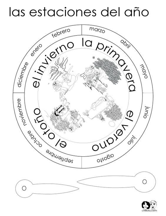 Wheel: Wheel In Spanish