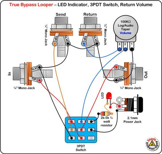 fuzz face wiring diagram 02 saturn sl1 led on pinterest