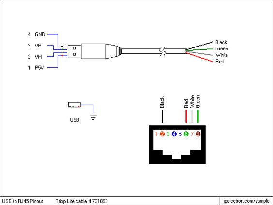 wiring diagram of usb connector