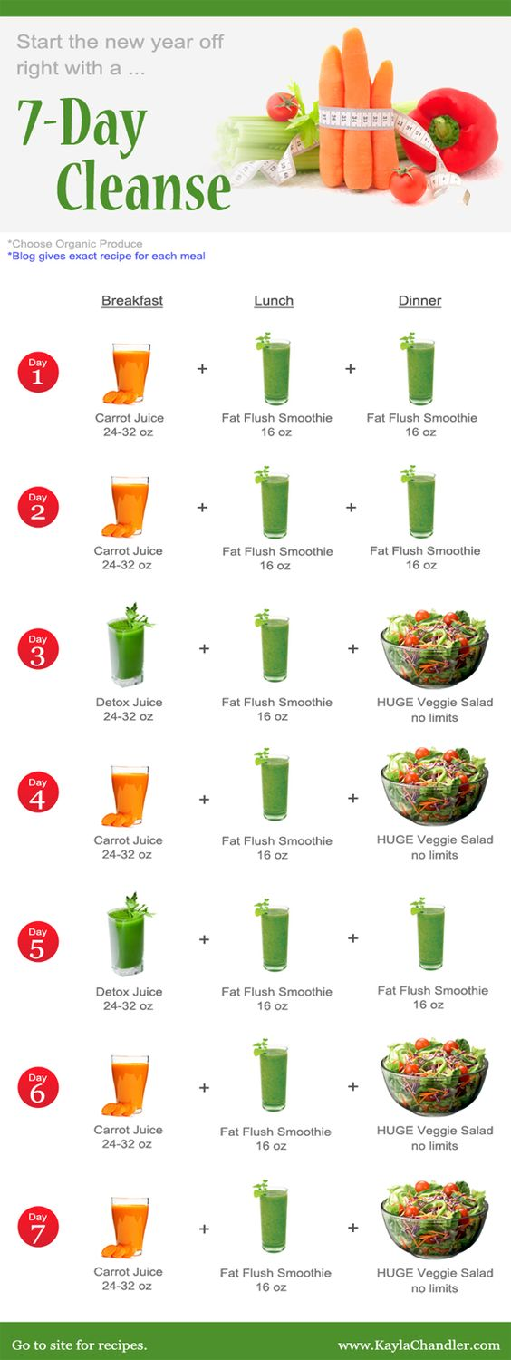 my exclusive 7 day detox cleanse for and weight loss