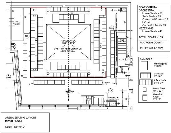 Arena Stage Seating Layout @ Dixon Place, NYC's Laboratory