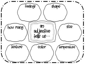 Language, An adjective and Graphic organizers on Pinterest