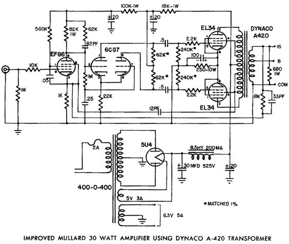 Mullard EL34 Push-Pull Tube Amp Schéma avec Dynaco-A420