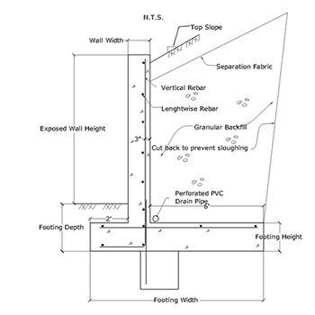 Basement Wall Reinforcement Design Ideasidea - concrete basement wall design example