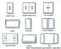 Window Types Architecture | Window Types | Drafting ...