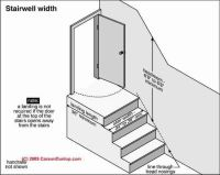 stairs open riser closed treads landings   Guide to Stair ...
