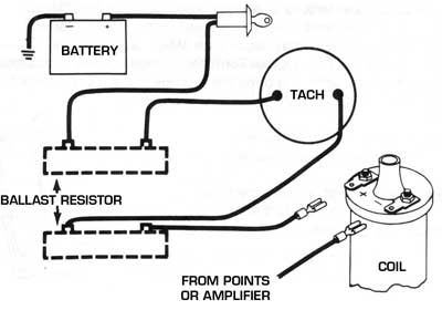 Ignition Coil Ballast Resistor Wiring Diagram, Ignition