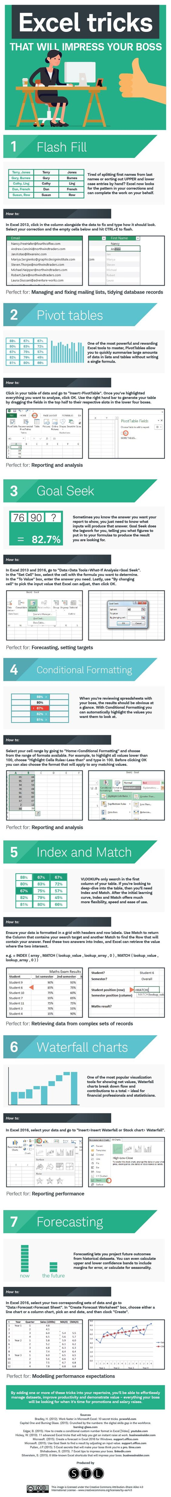 Pinterest Infographic: Excel Tricks